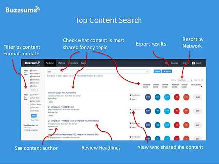buzzsumo app overview of features