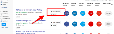 Buzzsumo app search results view sharers