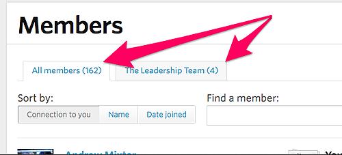 Meetup.com group members options