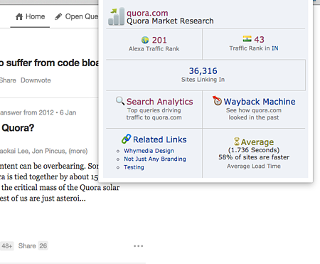 Quora User Statistics and Alexa Ranking